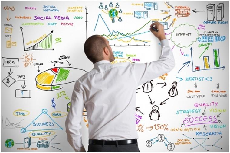 Üzleti tervezés: a vállalkozásod sikerét így tervezd meg lépésről lépésre! Összefoglaló