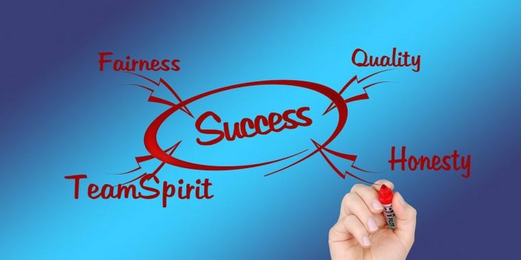 5 aranyszabály arról hogyan LESZ sikeres és hogyan NEM LESZ sikeres vállalkozásod!